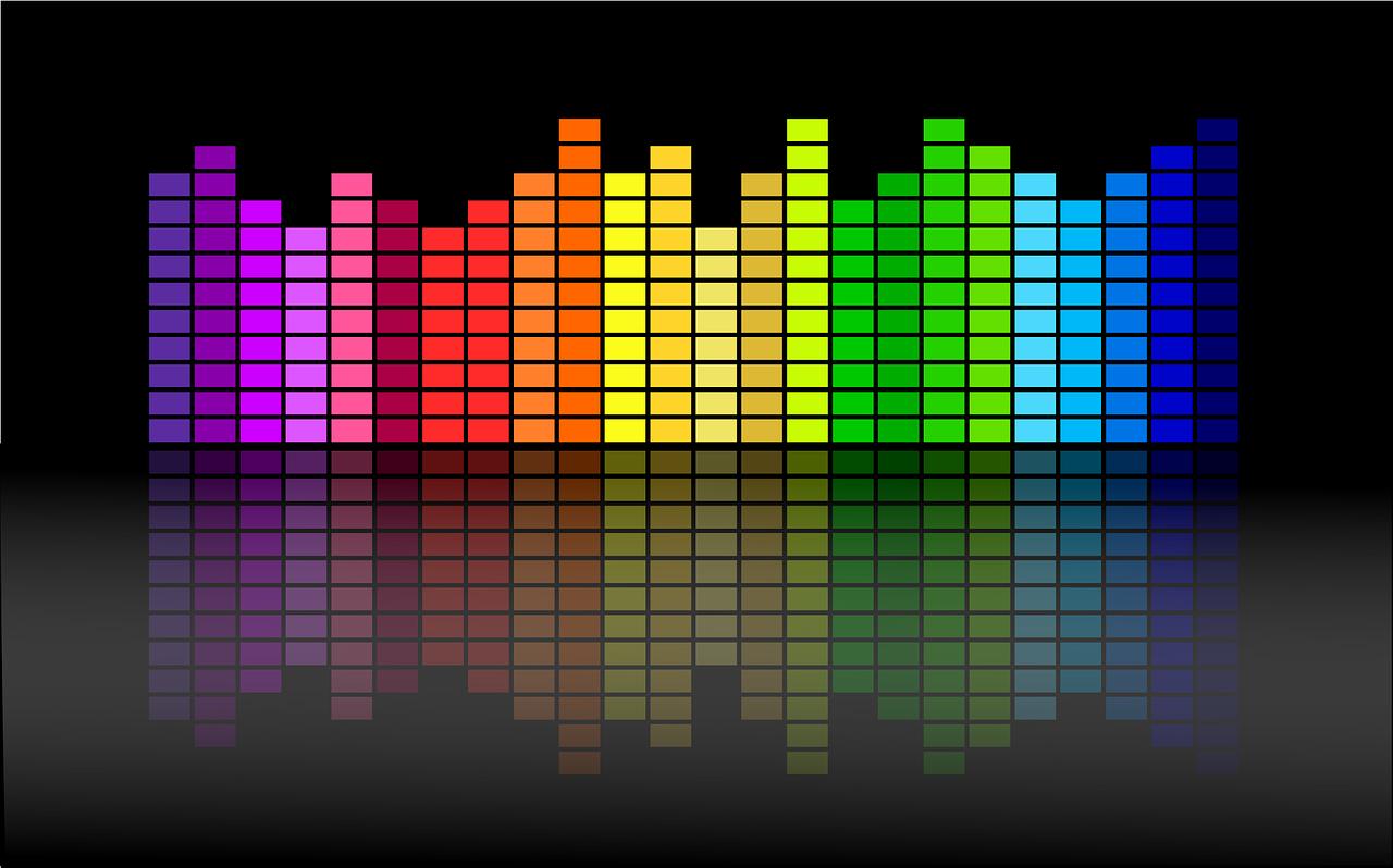 An audio chart